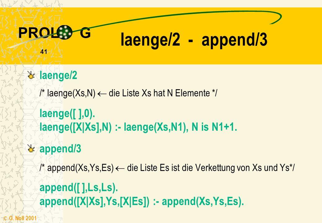 laenge/2 - append/3 laenge/2 /* laenge(Xs,N)  die Liste Xs hat N Elemente */ laenge([ ],0). laenge([X|Xs],N) :- laenge(Xs,N1), N is N1+1.